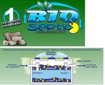 Bioactive soneli activador biologico en engormix ref 31477 - Productos para fosas septicas ...