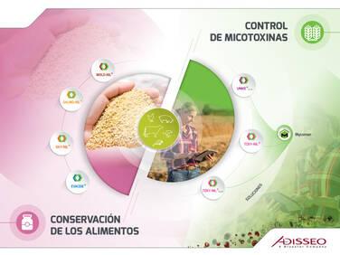 CONTROL DE MICOTOXINAS & CONSERVACIÓN DE ALIMENTOS