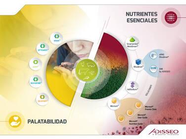 Nutrientes esenciales & Palatabilidad