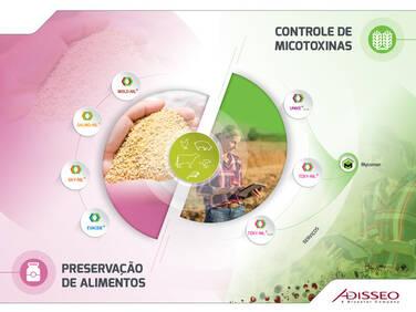 CONTROLE DE MICOTOXINAS & PRESERVAÇÃO DE ALIMENTOS