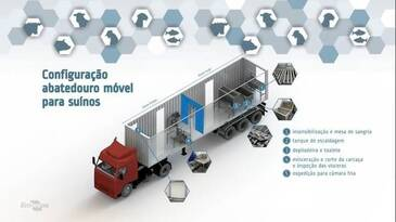 Vídeo Embrapa: Abatedouro móvel para suínos.