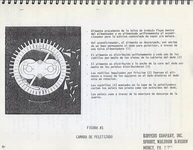 FIGURA 1 CAMARA DE PELETIZADO