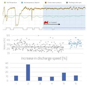 Control Avanzado en Rendering, optimización de calidad, rendimiento y ahorros