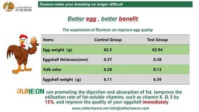 how to improve the agg quality within few days