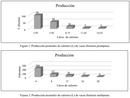 Producción y calidad del calostro: efecto en la transferencia de inmunidad pasiva en becerras holstein recién nacidas