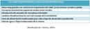 Complejo Respiratorio Porcino, revisión bibliográfica