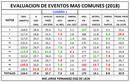Hatos lecheros del norte de México: Evaluación 2018