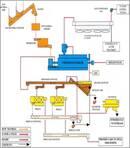 Operaciones de Reciclaje, Douglas P. Anderson (Smithfield Foods)