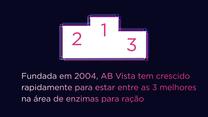 AB Vista: Uma das maiores fornecedoras de levedura viva e de betaína natural para a industria global