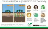 Yeso Agrícola - Sulfato de Calcio para aplicación a suelos y cultivos