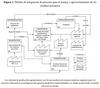 Biodigestores en cerdos y Energias Renovables