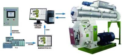 ZHENG CHANG automatic control system of pellet mill