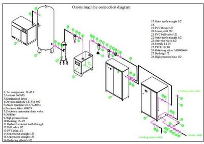 ozone mixing system diagram for aquaculture disinfection