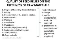 Quality of Raw Material