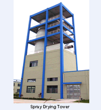 Factory picture:Spray drying tower