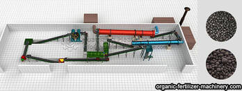 Manure Organic Fertilizer Production Equipment