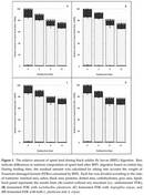 Deoxynivalenol (DON) Accumulation and Nutrient Recovery in Black Soldier Fly Larvae (Hermetia illucens) Fed Wheat Infected with Fusarium spp.